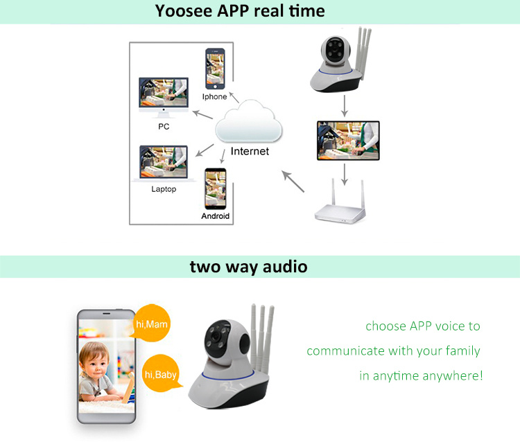 Shop for 1080P Yoosee APP Infrared Wireless Network IP Camera With