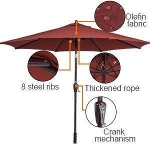 We Know How Important Home Is, So We Want To Help You Find Exactly What You  Love For Where You Live. Thatu0027s Why We Offer Patio Umbrella Series ...
