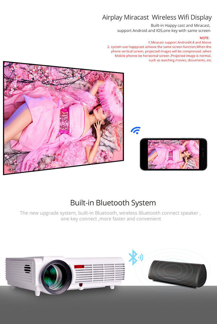 Shop for Smart Android Wireless WiFi Full HD 1080P Projector
