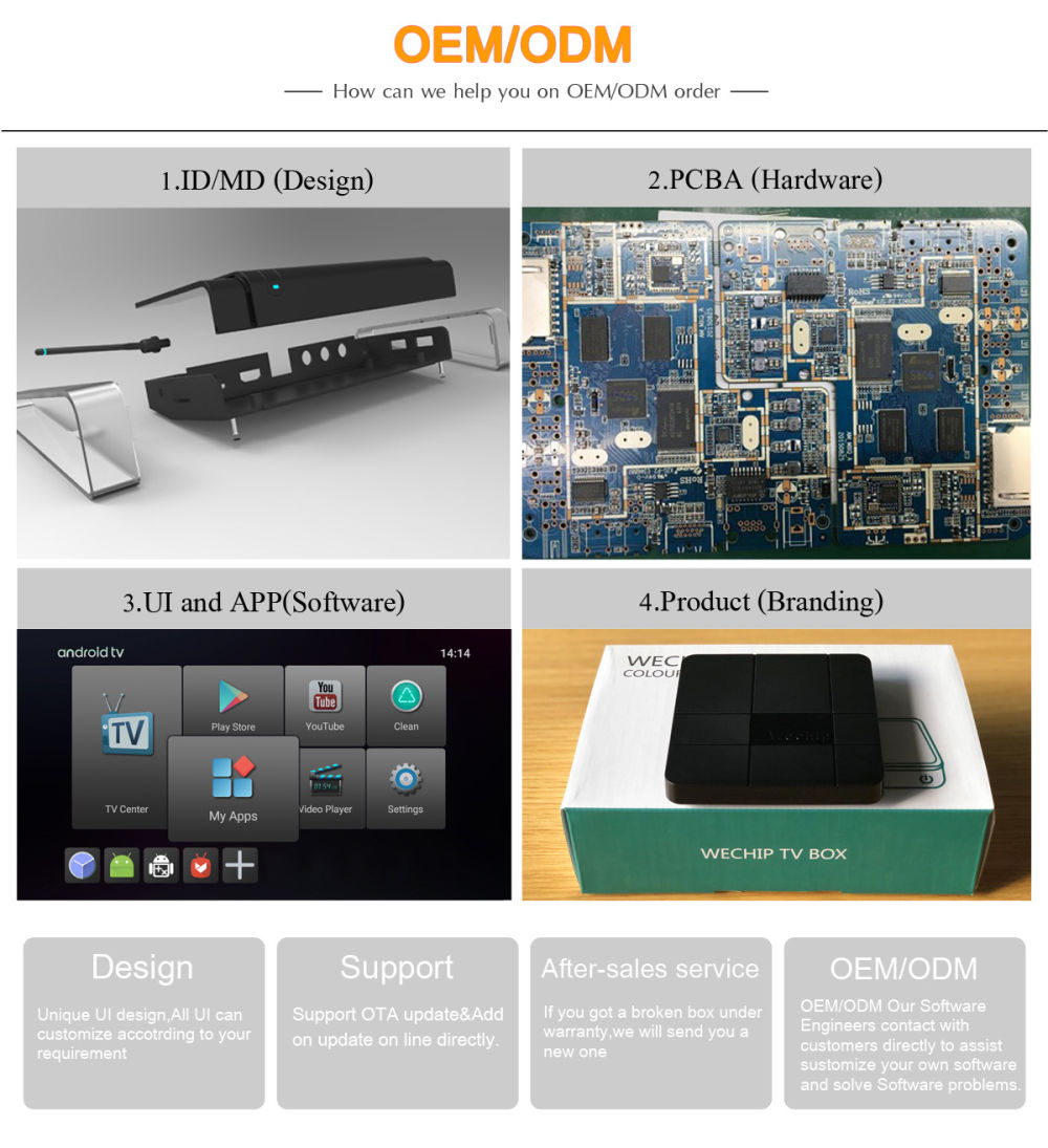 Shop for Wechip V8 Smart TV Box Android 7 RAM2GB ROM 16GB