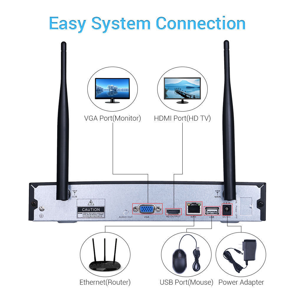 Shop For 1080p 4ch Nvr Kits Wireless Network Home Security