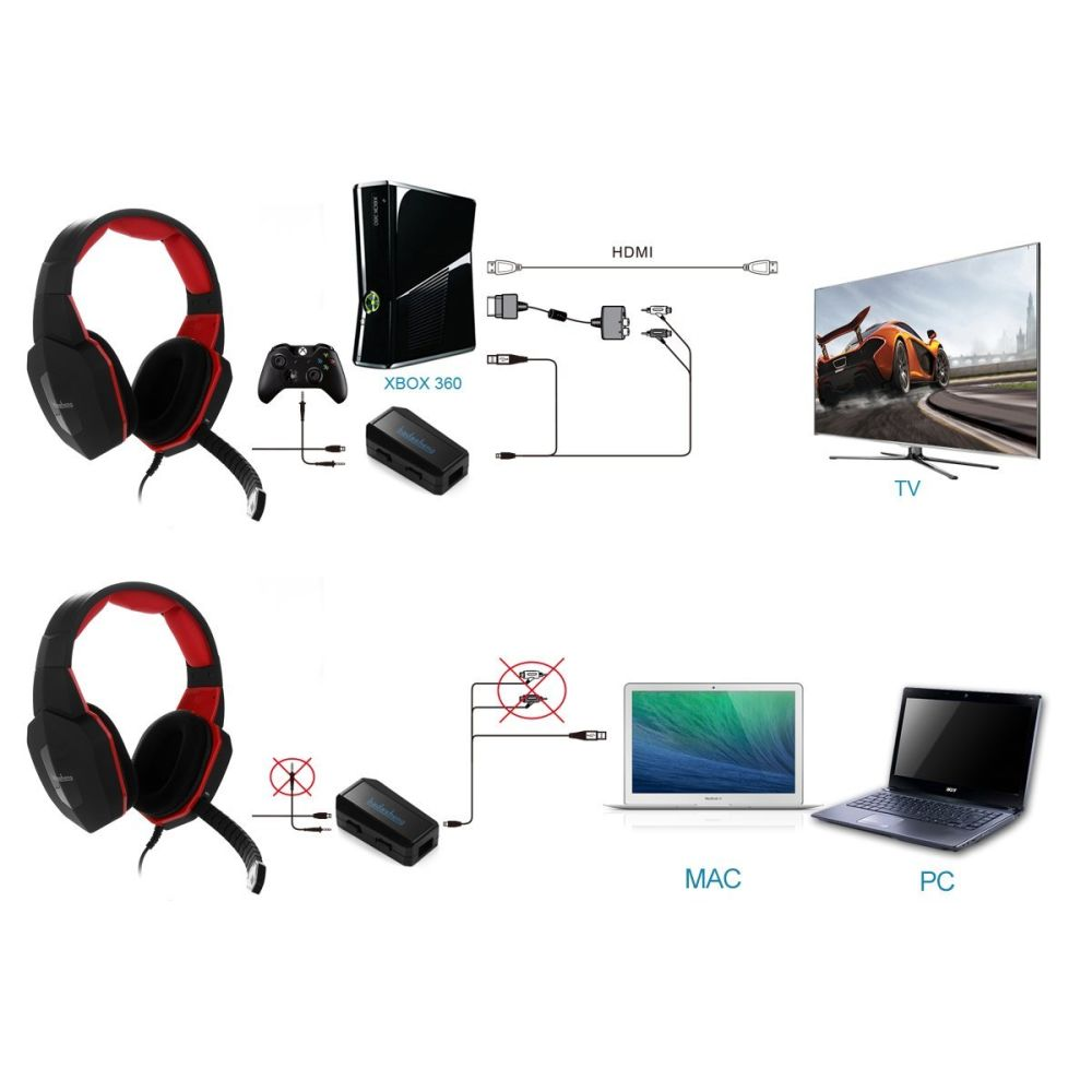 Shop for Badasheng BDS-939G 4 in1 Stereo Sound Gaming Headset at