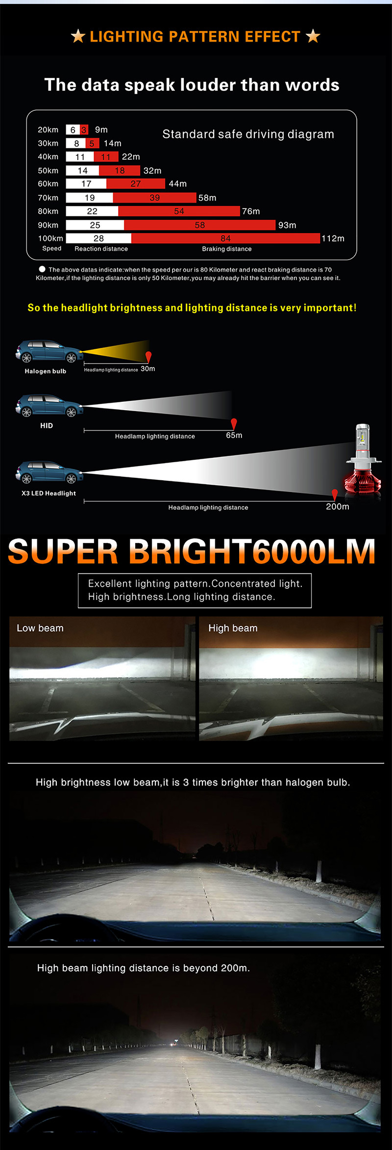 Shop For Colight Led Headlight Bulbs 9005 High Low Beam Headlamp X3 Wiring Diagram Package Including 1 Pair Auto Pc User Manual Auxiliary Wires Helping Installation