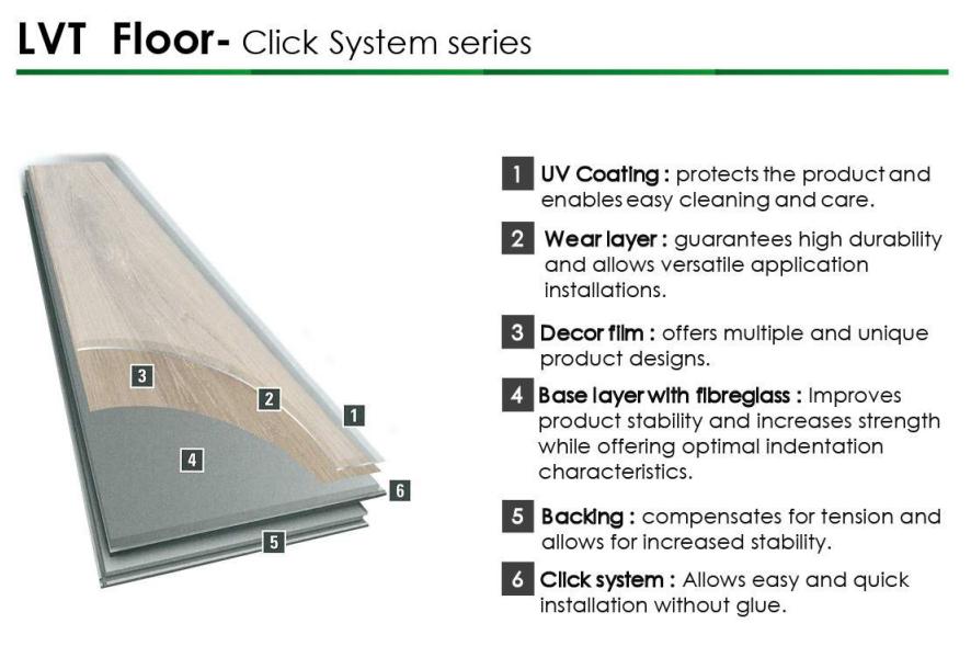 Shop For 2018 New Deep Wooden Vinyl Plank Flooring Plastic Flooring