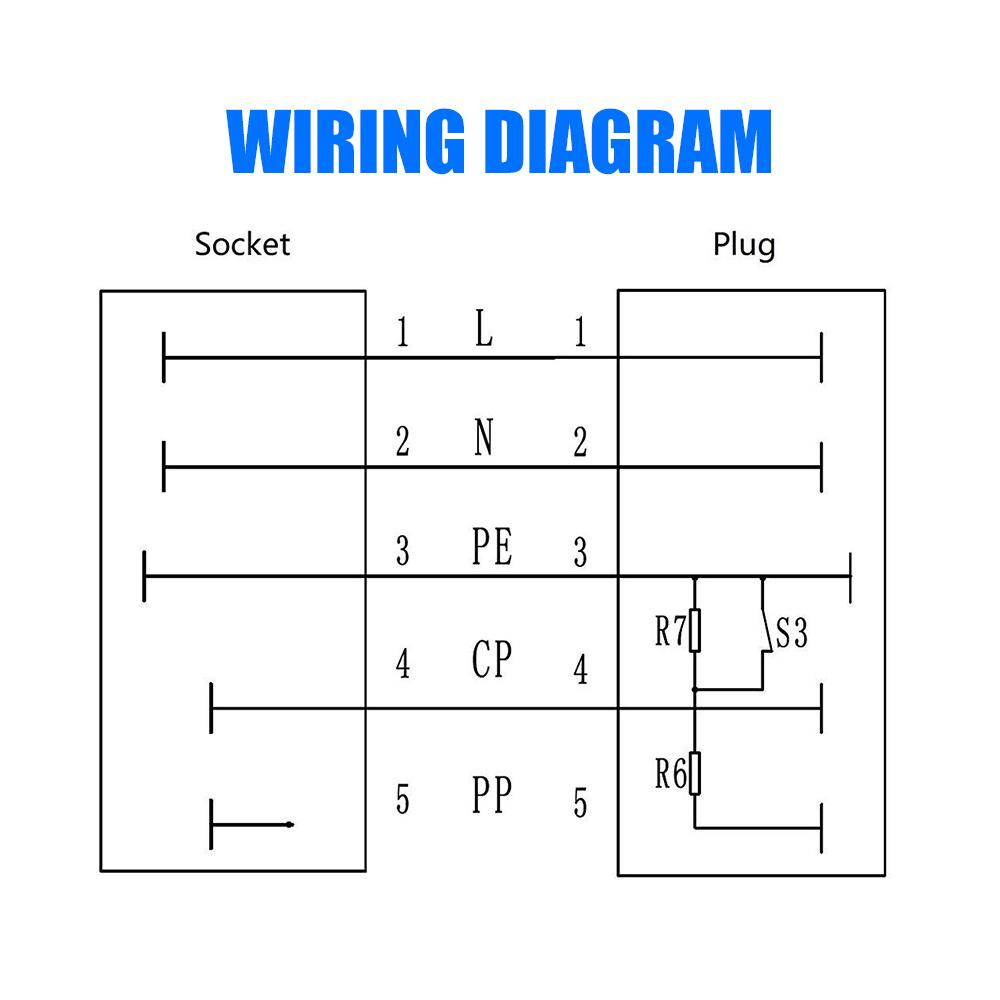 Astonishing Sae J1772 Wiring Diagram Wiring Diagram Wiring Digital Resources Counpmognl