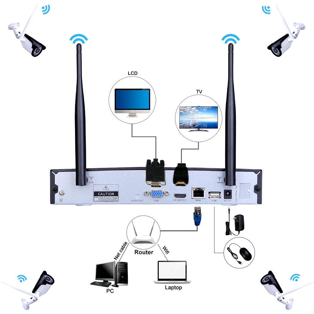 Shop For 960p Wireless Wifi Video Security Network Camera System 4ch Office Diagram 1080p Nvr 4pcs 13mp Ip Cctv Cameras Cam Recorder Home Business Surveillance