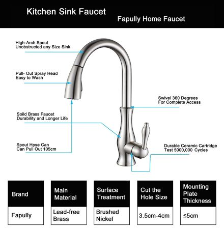 Shop for FLG Modern Single Handle One Hole Swivel Spout Pull Out ...