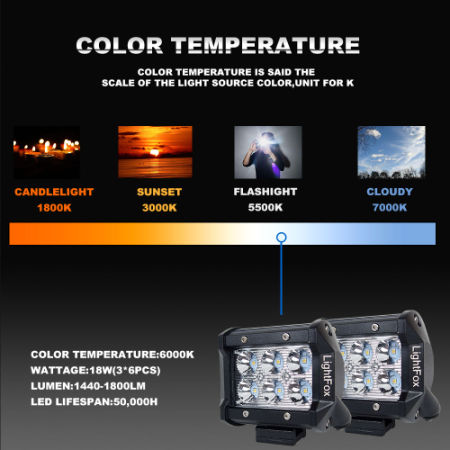 Liteway 2Pcs 4 Inches 18W Spot LED Fog Light CREE Cube Light Bar LED Pods Lights Waterproof Jeep Driving Work Lamp for Offroad 4WD 4X4 Truck Boat SUV ATV