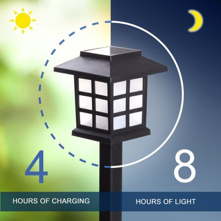 Outdoor Solar Pathway Lights Shop for gigalumi solar pathway lights outdoor waterproof outdoor gigalumi solar pathway lights outdoor waterproof outdoor solar lights for garden landscape path workwithnaturefo