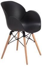 Zhejiang Senchuan Furniture Co ,Ltd - Wholesale Online Store on Crov com