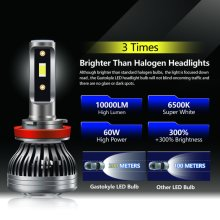 Gastokyle H8/H9/H11 LED Headlight Bulbs