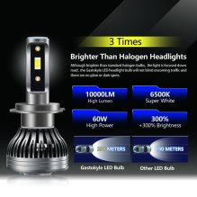 Gastokyle H7 LED Headlight Bulbs