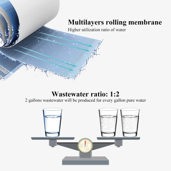 Shop For Geekpure 6 Stage Reverse Osmosis Drinking Water Filter
