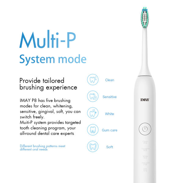 IMAY P8 Sonic Electric Toothbrush with Replacement Heads, Home Oral Care, IPX7 Waterproof, Wireless Sensor Charging Toothbrush, 5 Brushing Modes White Clean Sensitive(White)