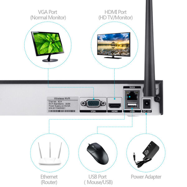 8 Channel Wireless Security Camera System - Best Photos and